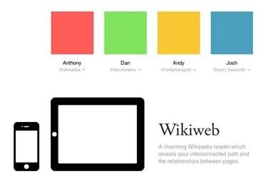 21 個自適應網頁設計 (Responsive Web Design) 的精彩範例